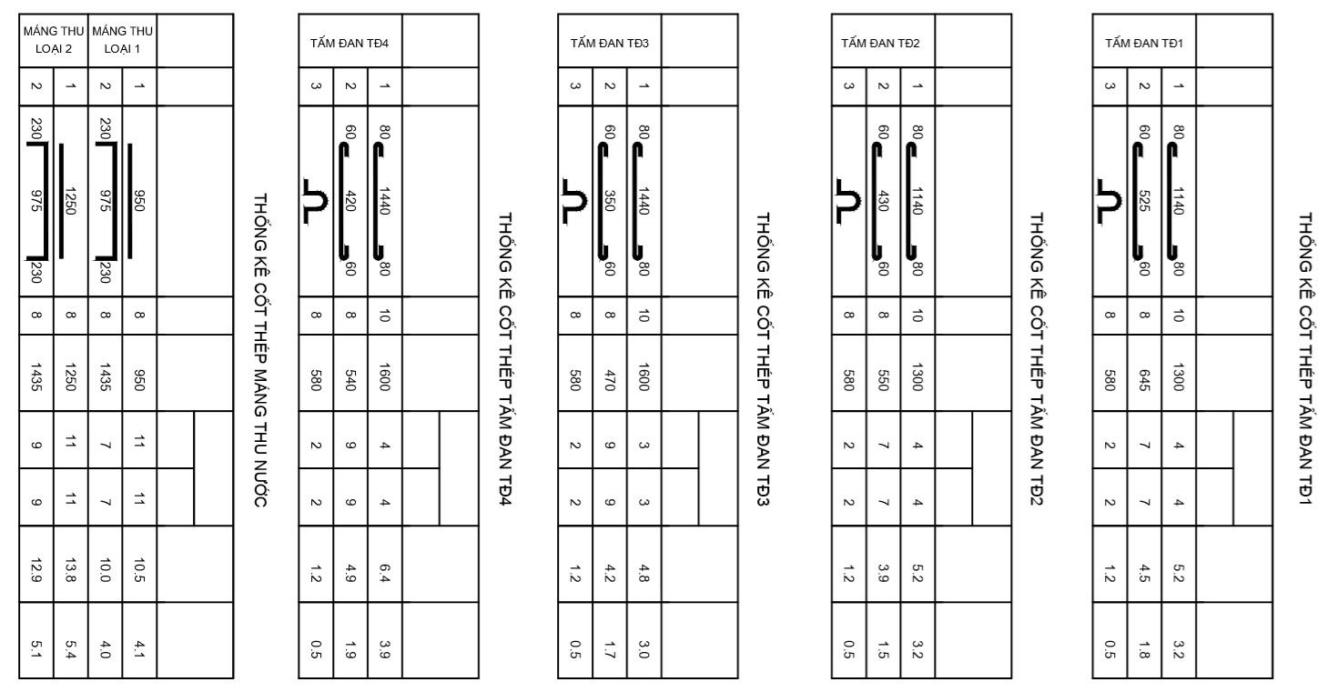 Bảng thống kê cốt thép tấm đan ga hệ thống thoát nước