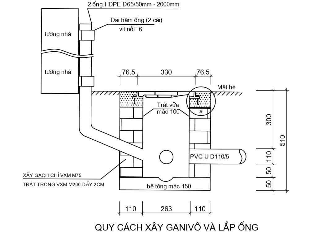 Quy cách xây gavinô và lắp ống